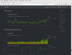 netdata_sensors